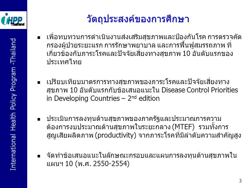 International Health Policy Program -Thailand 4 หัวข้อในการนำเสนอ  ภาระโรคและปัจจัยเสี่ยงทางสุขภาพที่สำคัญในประเทศไทย  การสูญเสียผลิตภาพ (productivity loss) จากภาระโรคและ ปัจจัยเสี่ยง 10 อันดับแรกของเพศชายและหญิง  การลงทุนของภาครัฐด้านการส่งเสริมสุขภาพและ health sector medium term expenditure framework (MTEF)  ข้อเสนอมาตรการด้านสุขภาพสำหรับภาระโรคที่สำคัญ  HIV/AIDS  การควบคุมการบริโภคแอลกอฮอล์  การป้องกันและควบคุมอุบัติเหตุจราจรในประเทศไทย  การลดภาวะน้ำหนักเกินและโรคอ้วน  ข้อเสนอแนะเพื่อพัฒนาการลงทุนด้านสุขภาพในแผนฯ 10