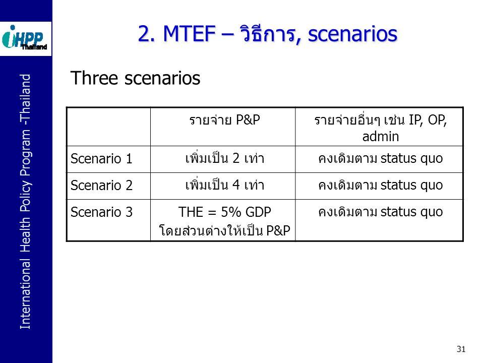 International Health Policy Program -Thailand 31 Three scenarios รายจ่าย P&P รายจ่ายอื่นๆ เช่น IP, OP, admin Scenario 1 เพิ่มเป็น 2 เท่าคงเดิมตาม stat