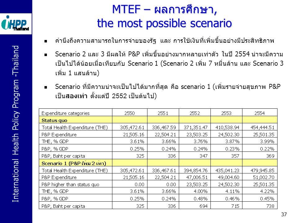 International Health Policy Program -Thailand 37  คำนึงถึงความสามารถในการจ่ายของรัฐ และ การใช้เงินที่เพิ่มขึ้นอย่างมีประสิทธิภาพ  Scenario 2 และ 3 ม