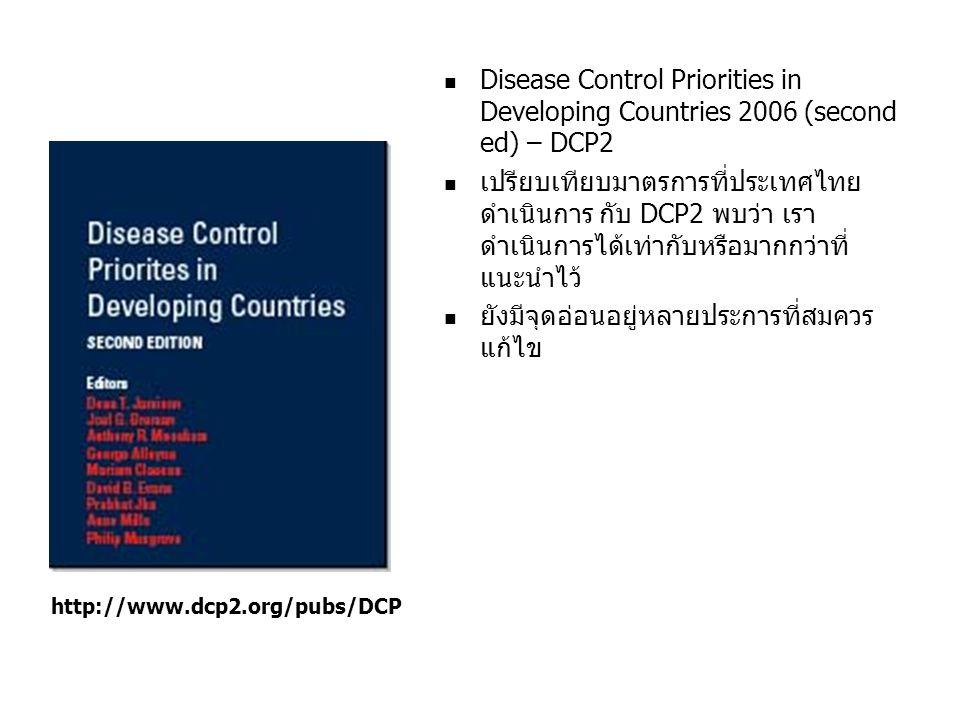   Disease Control Priorities in Developing Countries 2006 (second ed) – DCP2   เปรียบเทียบมาตรการที่ประเทศไทย ดำเนินการ กับ DCP2 พบว่า เรา ดำเนินก