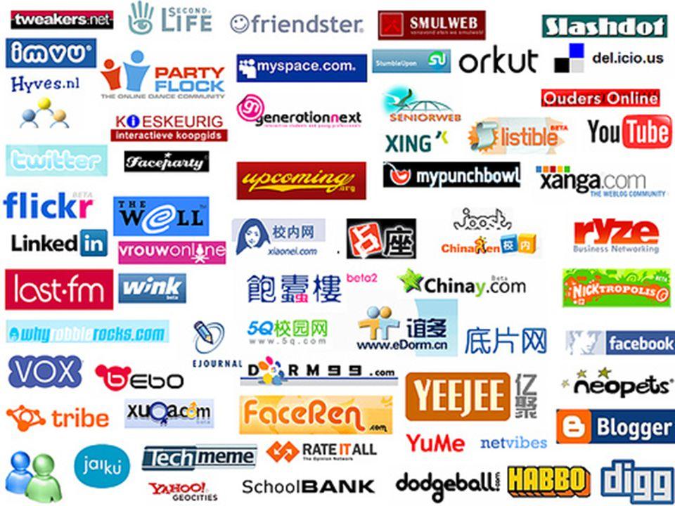 1.Identity Network ( เผยแพร่ตัวตน ) 2.Creative Network เผยแพร่ผลงาน 3.