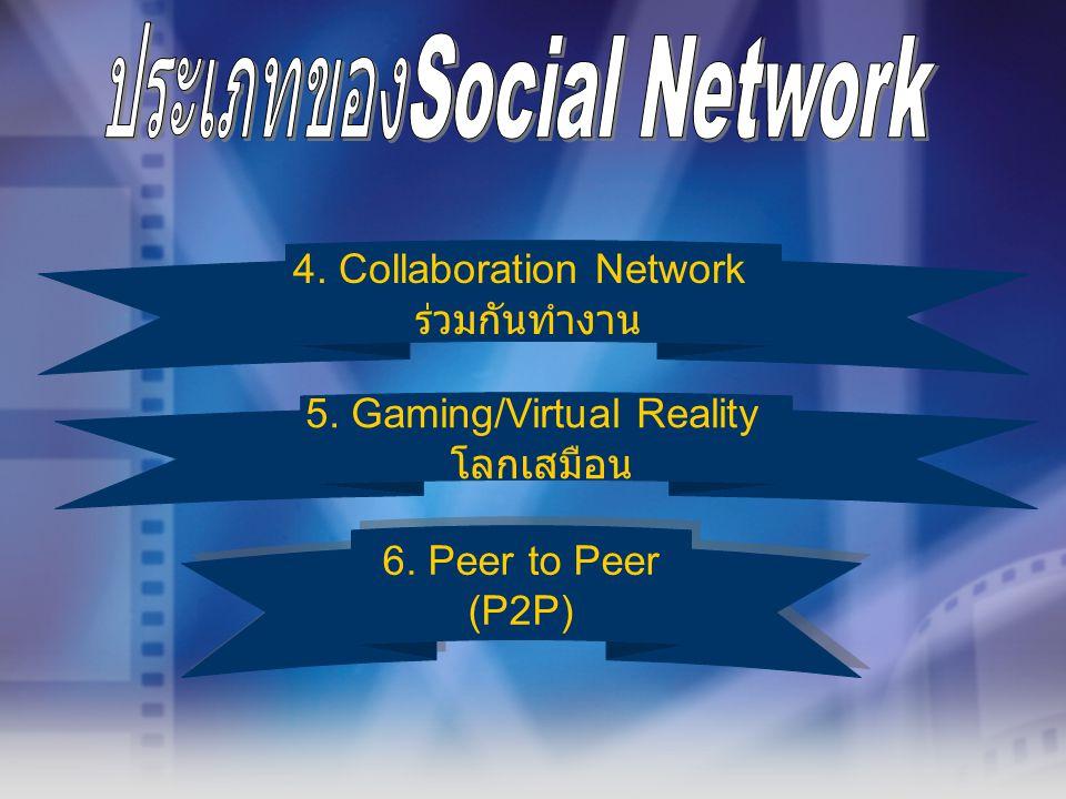 4. Collaboration Network ร่วมกันทำงาน 5. Gaming/Virtual Reality โลกเสมือน 6. Peer to Peer (P2P) 6. Peer to Peer (P2P)