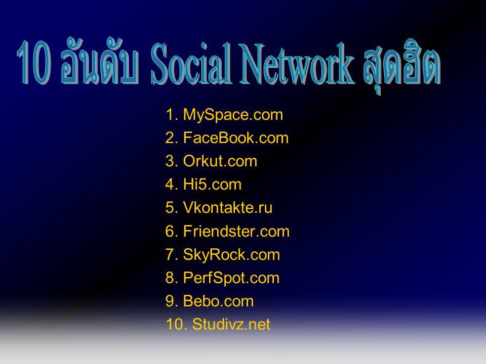 1. MySpace.com 2. FaceBook.com 3. Orkut.com 4. Hi5.com 5. Vkontakte.ru 6. Friendster.com 7. SkyRock.com 8. PerfSpot.com 9. Bebo.com 10. Studivz.net
