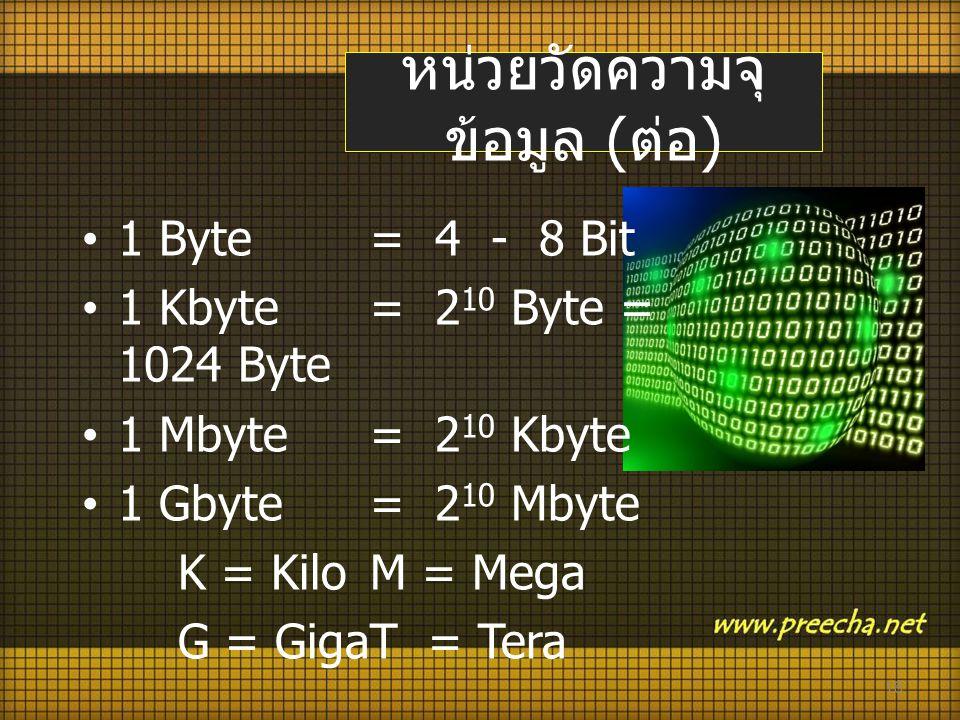 หน่วยวัดความจุ ข้อมูล ( ต่อ ) •1 Byte = 4 - 8 Bit •1 Kbyte= 2 10 Byte = 1024 Byte •1 Mbyte= 2 10 Kbyte •1 Gbyte= 2 10 Mbyte K = KiloM = Mega G = GigaT