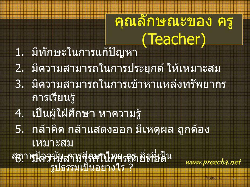 คุณลักษณะของ ครู (Teacher)  มีทักษะในการแก้ปัญหา  มีความสามารถในการประยุกต์ ให้เหมาะสม  มีความสามารถในการเข้าหาแหล่งทรัพยากร การเรียนรู้  เป็น