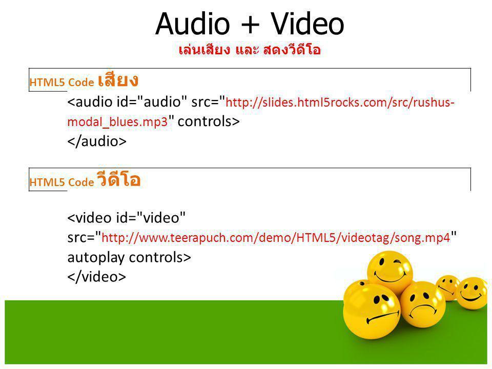 HTML5 Code วีดีโอ Audio + Video เล่นเสียง และ สดงวีดีโอ HTML5 Code เสียง