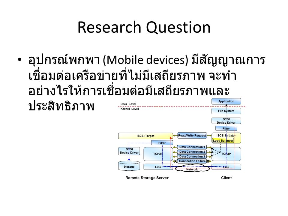 Research Question • อุปกรณ์พกพา (Mobile devices) มีสัญญาณการ เชื่อมต่อเครือข่ายที่ไม่มีเสถียรภาพ จะทำ อย่างไรให้การเชื่อมต่อมีเสถียรภาพและ ประสิทธิภาพ