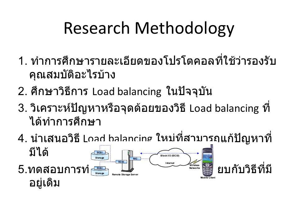 Research Methodology 1. ทำการศึกษารายละเอียดของโปรโตคอลที่ใช้ว่ารองรับ คุณสมบัติอะไรบ้าง 2. ศึกษาวิธีการ Load balancing ในปัจจุบัน 3. วิเคราะห์ปัญหาหร