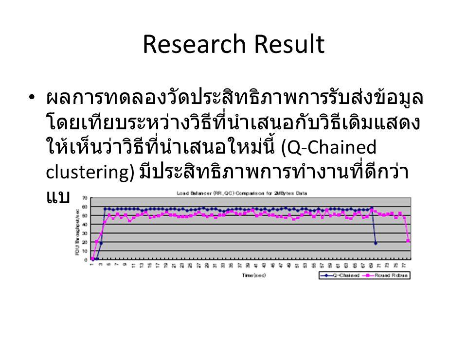 Research Result • ผลการทดลองวัดประสิทธิภาพการรับส่งข้อมูล โดยเทียบระหว่างวิธีที่นำเสนอกับวิธีเดิมแสดง ให้เห็นว่าวิธีที่นำเสนอใหม่นี้ (Q-Chained cluste