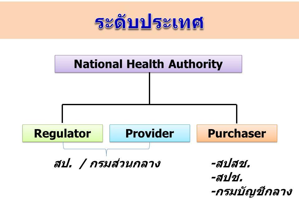 Regional level Regulator Provider Purchaser คปสข.อปสข.
