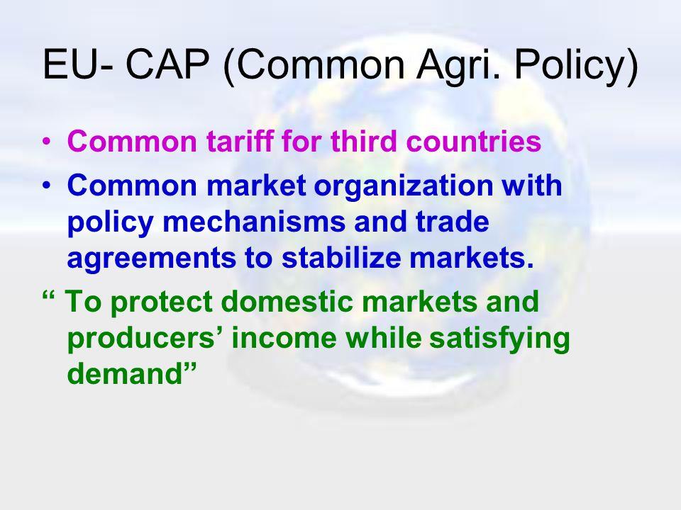 EU- CAP (Common Agri.