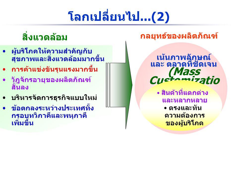 โลกเปลี่ยนไป...(2) •ผู้บริโภคให้ความสำคัญกับ สุขภาพและสิ่งแวดล้อมมากขึ้น •การค้าแข่งขันรุนแรงมากขึ้น •วัฎจักรอายุของผลิตภัณฑ์ สั้นลง •บริหารจัดการธุรก