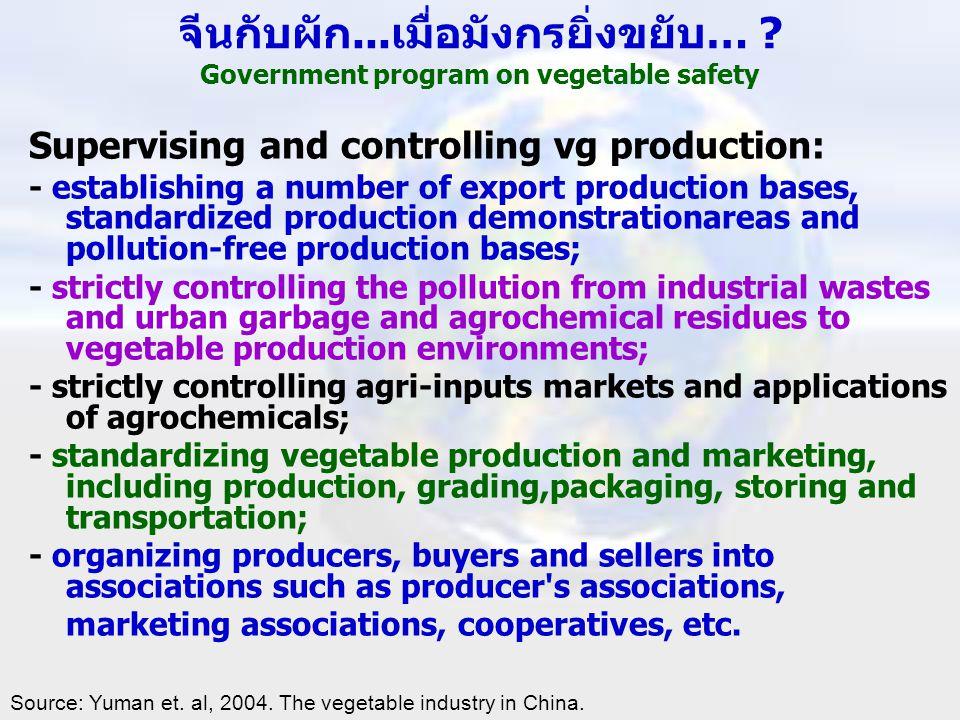 จีนกับผัก...เมื่อมังกรยิ่งขยับ… ? Government program on vegetable safety Supervising and controlling vg production: - establishing a number of export