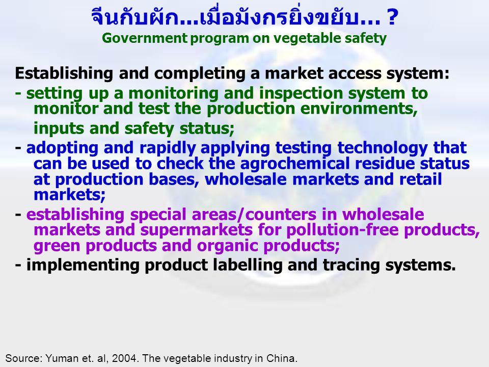 จีนกับผัก...เมื่อมังกรยิ่งขยับ… ? Government program on vegetable safety Establishing and completing a market access system: - setting up a monitoring