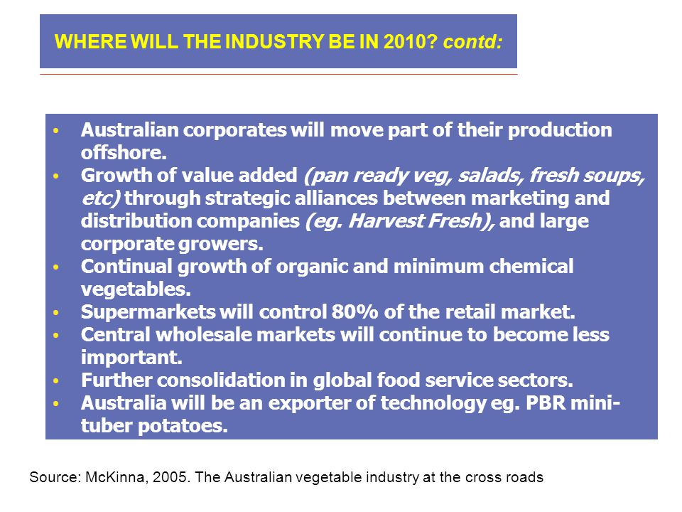 WHERE WILL THE INDUSTRY BE IN 2010.
