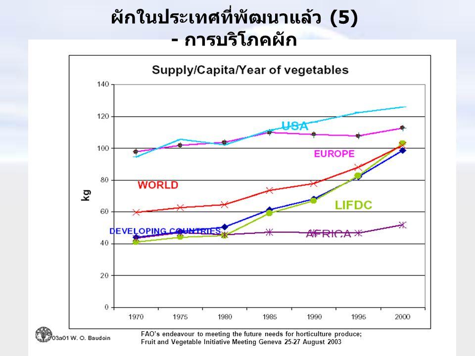 The Netherlands Exports of Fresh Vegetables to Key Markets World's Leading Fresh Vegetable Exporter Source: Kosco, S.
