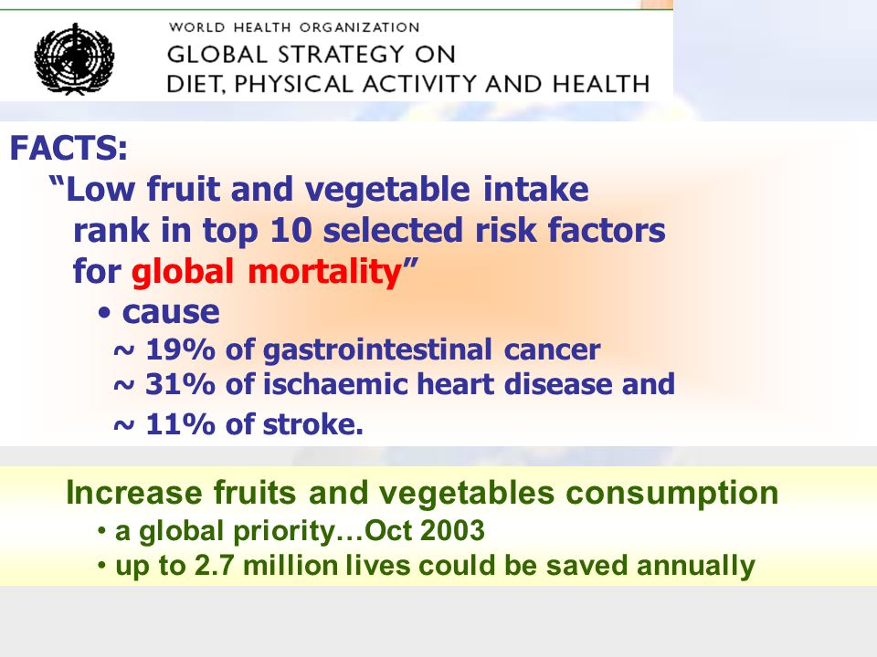 """FACTS: """"Low fruit and vegetable intake rank in top 10 selected risk factors for global mortality"""" • cause ~ 19% of gastrointestinal cancer ~ 31% of is"""