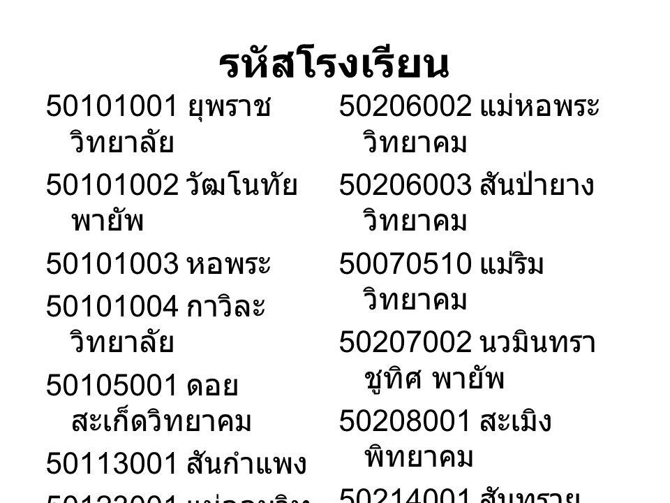 รหัสโรงเรียน 50424002 สันติสุข 50602001 จอมทอง 50603001 แม่แจ่ม 50518001 อมก๋อย วิทยาคม 50518002 แม่ตื่น วิทยาคม 50516001 ฮอด พิทยาคม 50517001 ดอยเต่า วิทยาคม 50320001 เวียงแหง วิทยาคม 50321001 ไชยปราการ 50412001 สันป่าตอง วิทยาคม 50412002 เทพศิรินทร์ เชียงใหม่ 50419001 สารภีพิทยา คม 50415001 หางดงรัฐ ราษฎร์อุปถัมภ์ 50422001 บ้านกาด วิทยาคม 50424001 สองแคว วิทยาคม