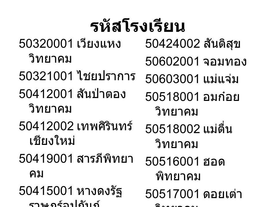 รหัสโรงเรียน ( แม่ฮ่องสอน ) 08102001 ขุนยวมวิทยา 08103001 ปายวิทยาคาร 08101002 ห้องสอนศึกษา 08107002 ปางมะผ้าพิทยา สรรพ์ 08205001 แม่ลาน้อยดรุณ สิกข์ 08204001 แม่สะเรียง ( บริพัตรศึกษา ) 08206001 สบเมยวิทยาคม 08206002 เฉลิมรัช วิทยาคม