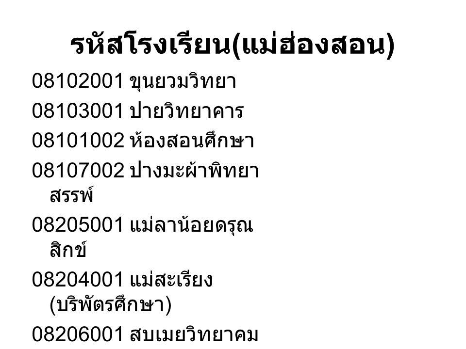 รหัสกลุ่มสาระวิชา  ภาษาไทย 10( วิชาการ ) 11-19( อาจารย์ภาษาไทย 1-9)  คณิตศาสตร์ 20( วิชาการ ) 21-29( อาจารย์คณิตศาสตร์ 1-9)  วิทยาศาสตร์ 30-39  สังคมศึกษา 40-49  ศิลปะ 50-59  สุขศึกษา 60-69  การงานอาชีพ 70-79  ภาษาต่างประเทศ 80-89