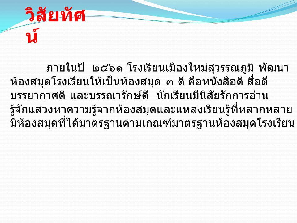 จุดประสงค์ของกิจกรรม ๑.ส่งเสริมให้นักเรียนรู้จักสุภาษิตไทย ๒.