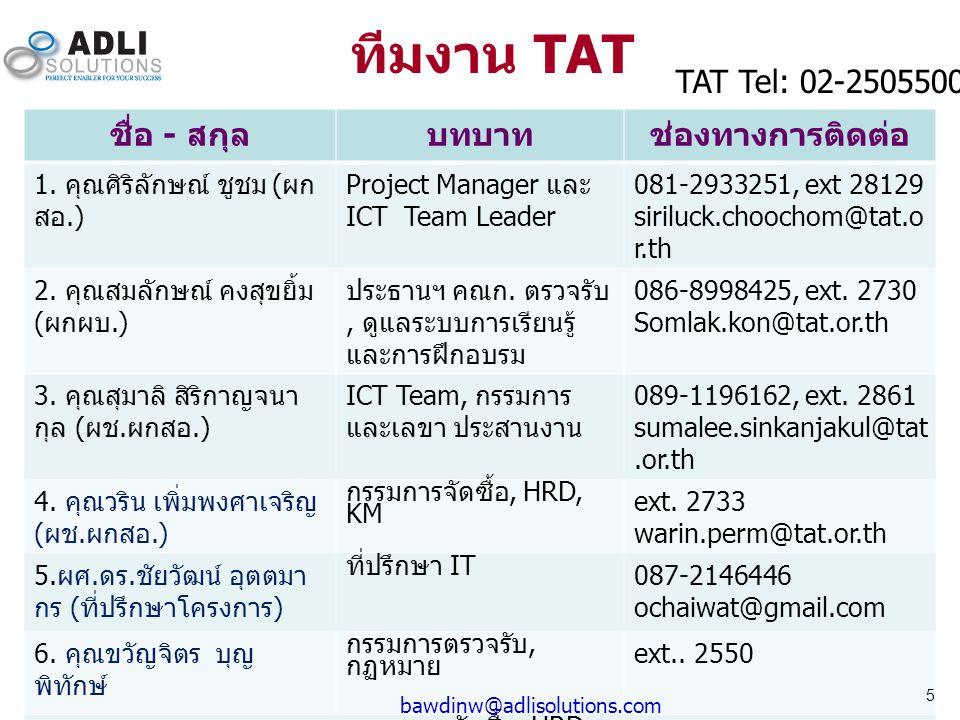 ทีมงาน TAT ชื่อ - สกุลบทบาทช่องทางการติดต่อ 1. คุณศิริลักษณ์ ชูชม ( ผก สอ.) Project Manager และ ICT Team Leader 081-2933251, ext 28129 siriluck.chooch