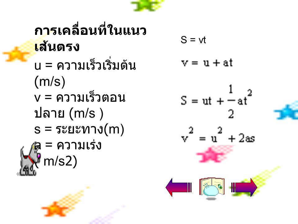 การเคลื่อนที่ในแนว เส้นตรง u = ความเร็วเริ่มต้น (m/s) v = ความเร็วตอน ปลาย (m/s ) s = ระยะทาง (m) a = ความเร่ง ( m/s2) S = vt