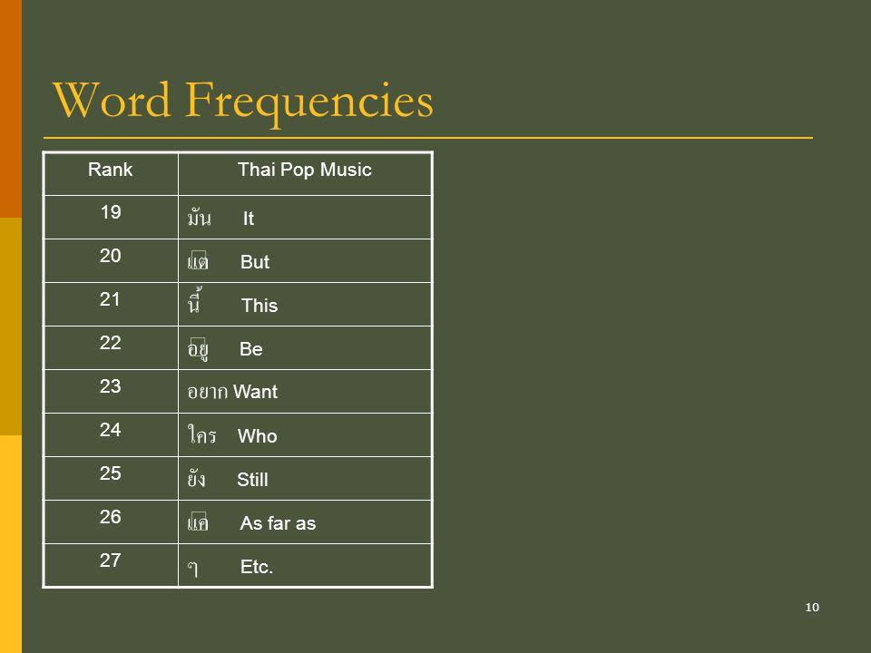10 Word Frequencies RankThai Pop Music 19 มัน It 20 แต่ But 21 นี้ This 22 อยู่ Be 23 อยาก Want 24 ใคร Who 25 ยัง Still 26 แค่ As far as 27 ๆ Etc.