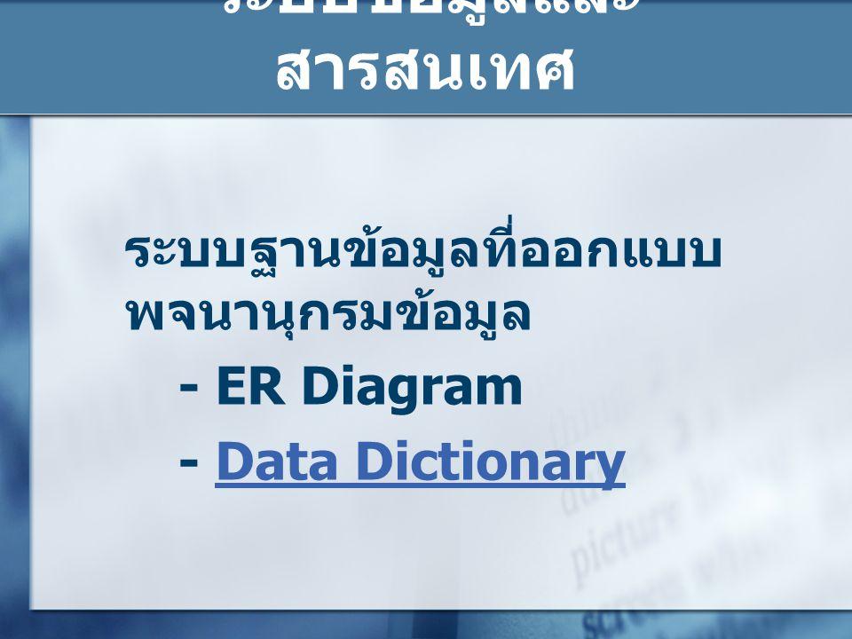 ระบบข้อมูลและ สารสนเทศ ระบบฐานข้อมูลที่ออกแบบ พจนานุกรมข้อมูล - ER Diagram - Data DictionaryData Dictionary