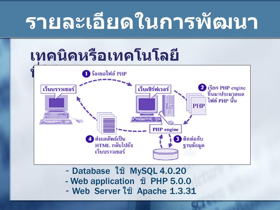 รายละเอียดในการพัฒนา เทคนิคหรือเทคโนโลยี ที่ใช้ - Database ใช้ MySQL 4.0.20 - Web application ช้ PHP 5.0.0 - Web Server ใช้ Apache 1.3.31