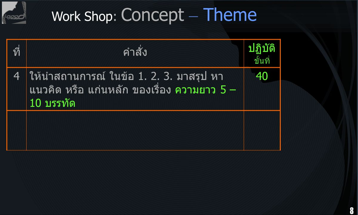 8 ที่คำสั่ง ปฏิบัติ ขั้นที่ 4ให้นำสถานการณ์ ในข้อ 1. 2. 3. มาสรุป หา แนวคิด หรือ แก่นหลัก ของเรื่อง ความยาว 5 – 10 บรรทัด 4040 Work Shop: Concept – Th