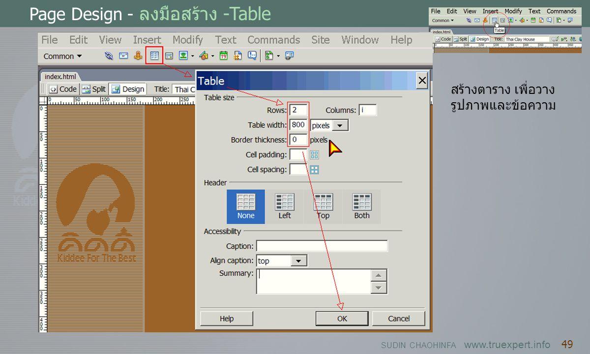 SUDIN CHAOHINFA www.truexpert.info 49 Page Design - ลงมือสร้าง -Table สร้างตาราง เพื่อวาง รูปภาพและข้อความ