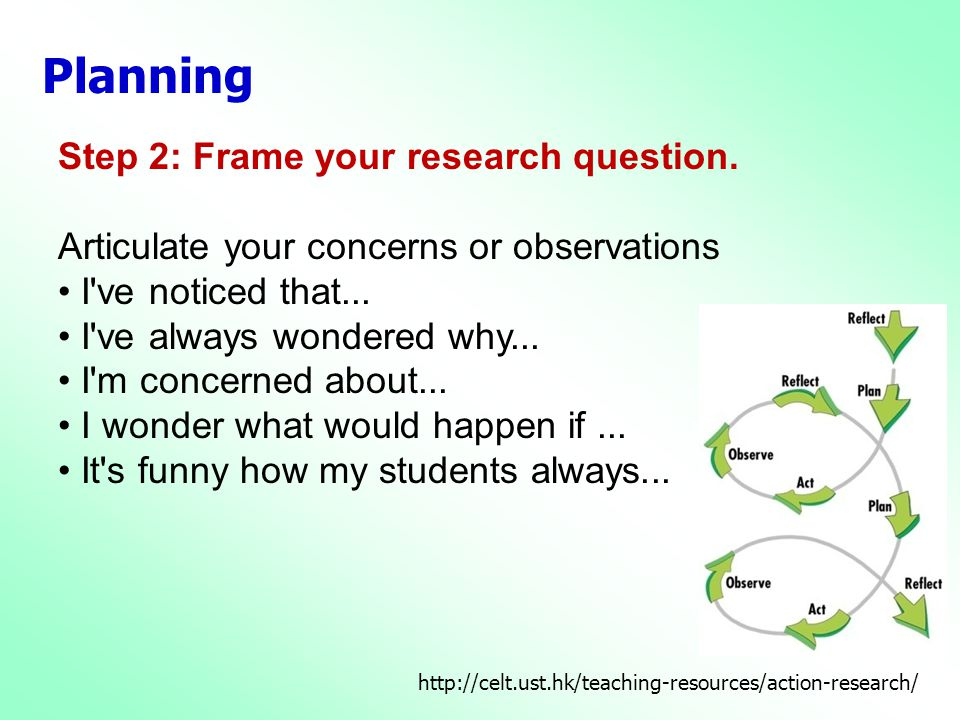 Planning Step 2: Frame your research question.