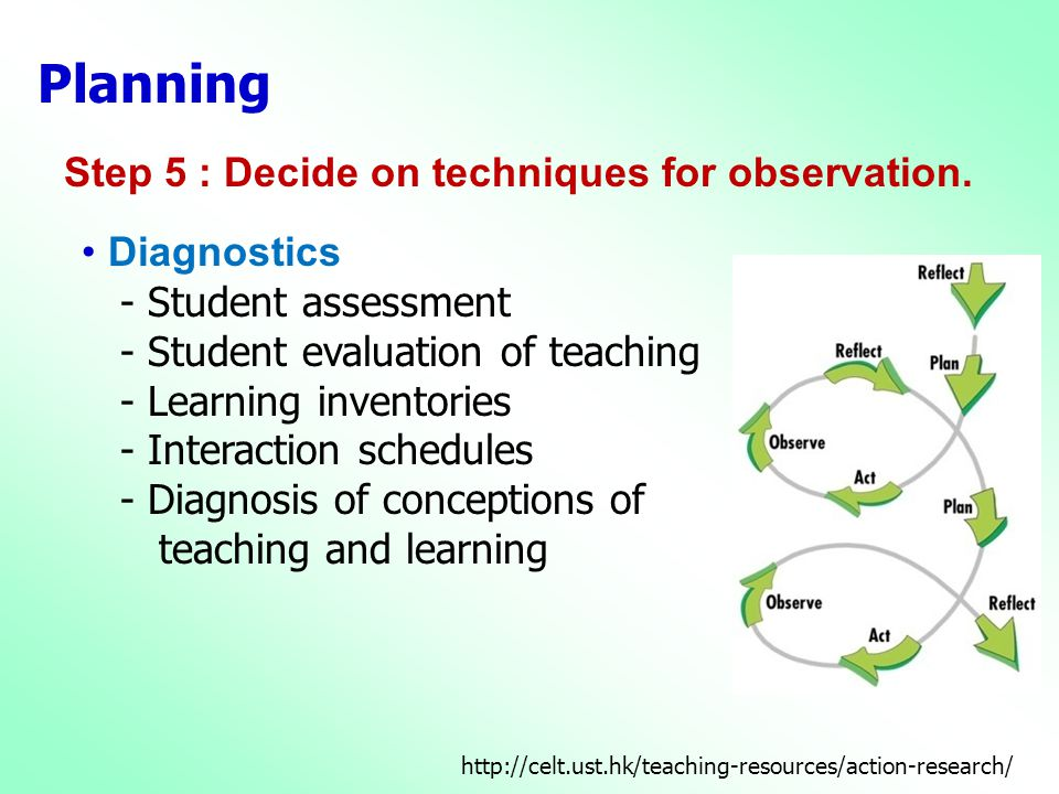 Planning Step 5 : Decide on techniques for observation. • Diagnostics - Student assessment - Student evaluation of teaching - Learning inventories - I