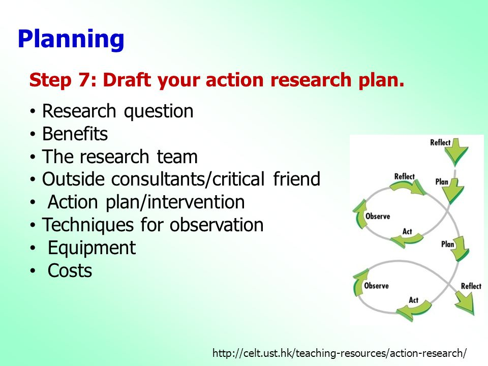 Planning Step 7: Draft your action research plan. • Research question • Benefits • The research team • Outside consultants/critical friend • Action pl