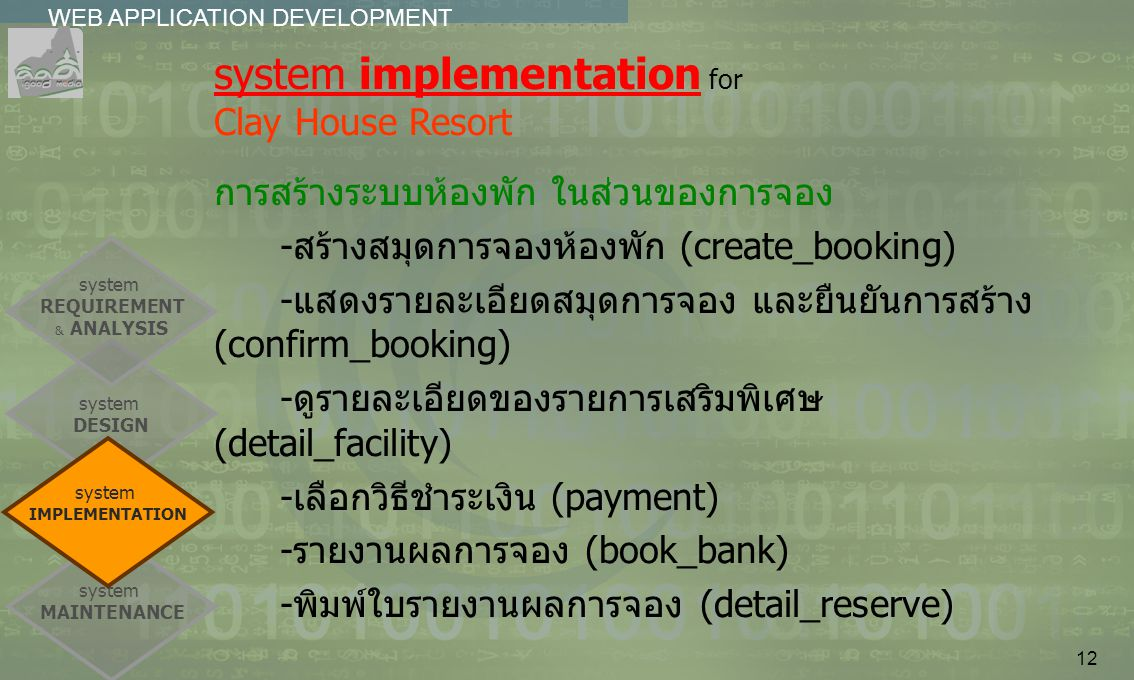 12 WEB APPLICATION DEVELOPMENT................ system implementation for Clay House Resort การสร้างระบบห้องพัก ในส่วนของการจอง -สร้างสมุดการจองห้องพัก