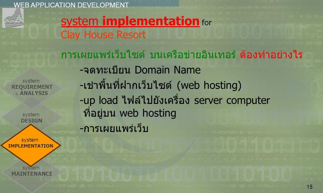 15 WEB APPLICATION DEVELOPMENT................ system implementation for Clay House Resort การเผยแพร่เว็บไซต์ บนเครือข่ายอินเทอร์ ต้องทำอย่างไร -จดทะเ