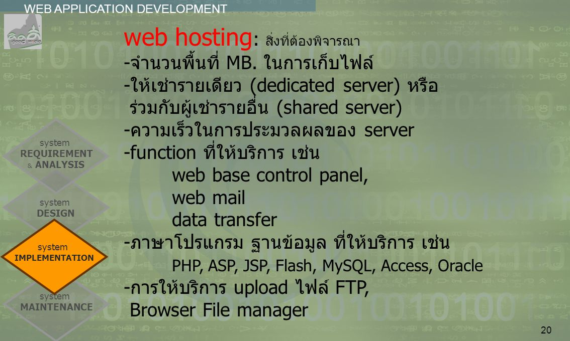 20 WEB APPLICATION DEVELOPMENT................ system MAINTENANCE system DESIGN system REQUIREMENT & ANALYSIS system IMPLEMENTATION web hosting : สิ่ง