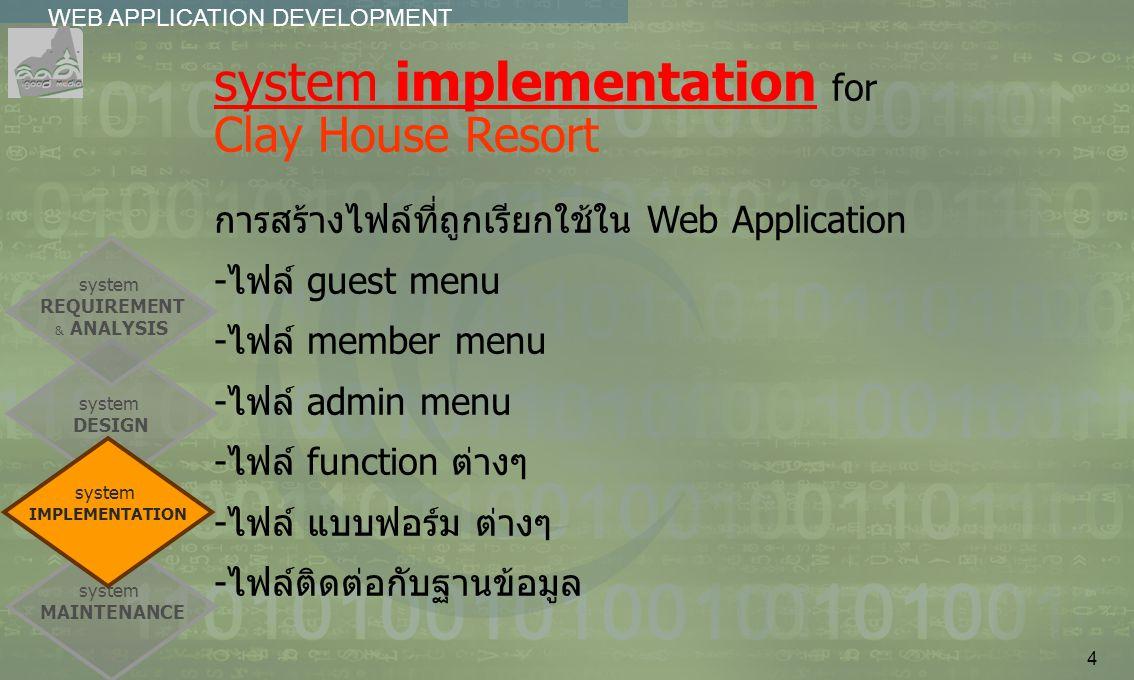 4 WEB APPLICATION DEVELOPMENT................ system implementation for Clay House Resort การสร้างไฟล์ที่ถูกเรียกใช้ใน Web Application -ไฟล์ guest men