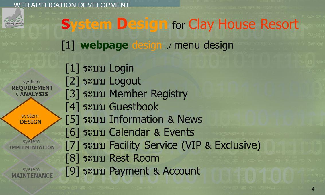 5 system MAINTENANCE system IMPLEMENTATION WEB APPLICATION DEVELOPMENT................