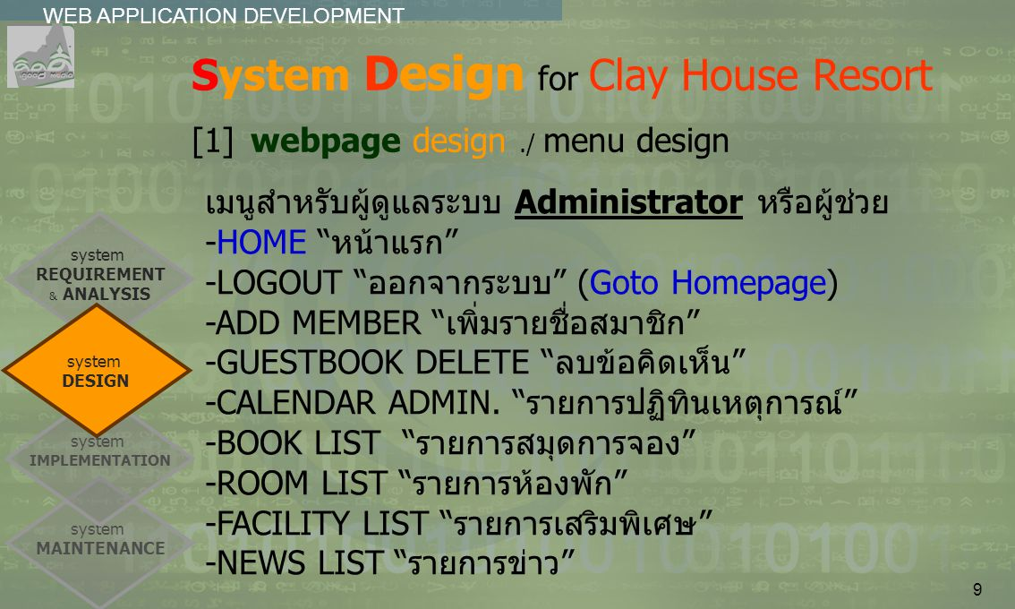 10 เมนูสำหรับผู้ดูแลระบบ Administrator หรือผู้ช่วย -HOME…index.php -LOGOUT…logout.php -ADD MEMBER …add_member.php -GUESTBOOK DELETE …guestbook_delete.php -CALENDAR ADMIN.…carlendar_admin.php -BOOK LIST…booklist.php -ROOM LIST…roomlist.php -FACILITY LIST…facilitylist.php -NEWS LIST…newslist.php