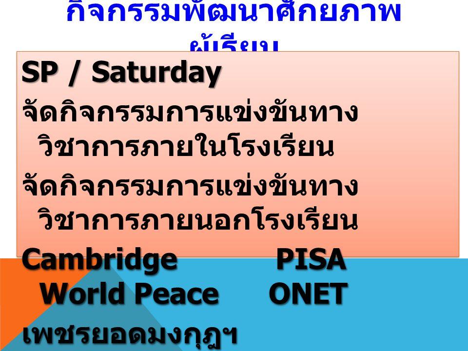 กิจกรรมพัฒนาศักยภาพ ผู้เรียน SP / Saturday จัดกิจกรรมการแข่งขันทาง วิชาการภายในโรงเรียน จัดกิจกรรมการแข่งขันทาง วิชาการภายนอกโรงเรียน Cambridge PISA World Peace ONET เพชรยอดมงกุฎฯ SP / Saturday จัดกิจกรรมการแข่งขันทาง วิชาการภายในโรงเรียน จัดกิจกรรมการแข่งขันทาง วิชาการภายนอกโรงเรียน Cambridge PISA World Peace ONET เพชรยอดมงกุฎฯ