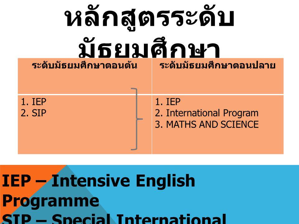 หลักสูตรระดับ มัธยมศึกษา ระดับมัธยมศึกษาตอนต้นระดับมัธยมศึกษาตอนปลาย 1.IEP 2.SIP 1.IEP 2.International Program 3.MATHS AND SCIENCE IEP – Intensive English Programme SIP – Special International Programme (IGCSE Prep-Course)