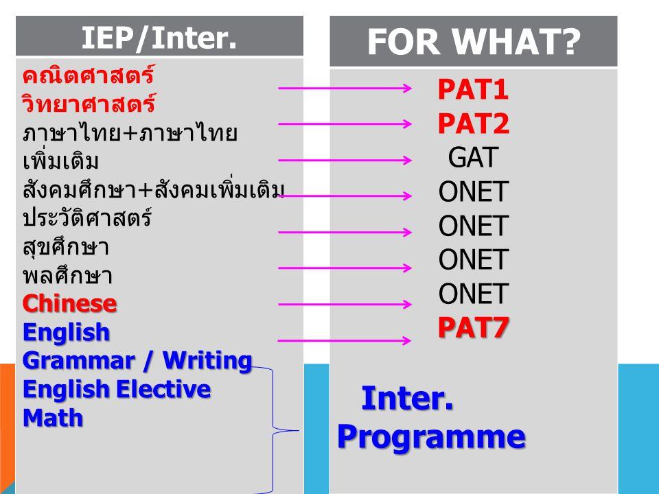 IEP/Inter.