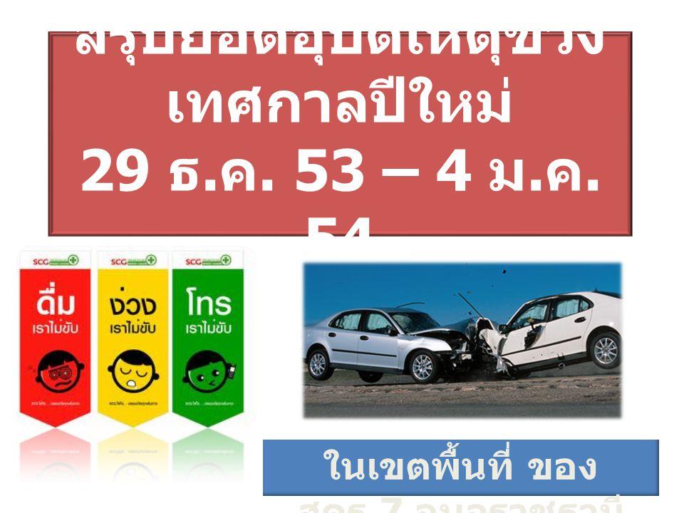 สรุปยอดอุบัติเหตุช่วง เทศกาลปีใหม่ 29 ธ. ค. 53 – 4 ม. ค. 54 ในเขตพื้นที่ ของ สคร.7 อุบลราชธานี