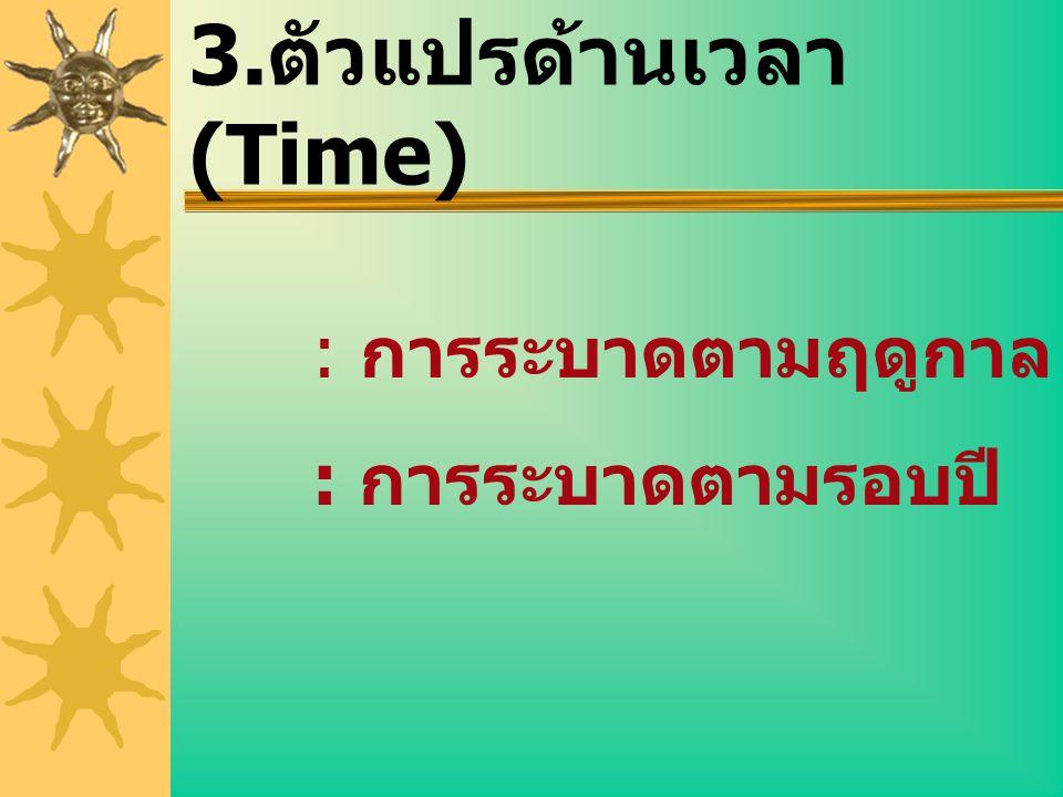 3. ตัวแปรด้านเวลา (Time) : การระบาดตามฤดูกาล : การระบาดตามรอบปี