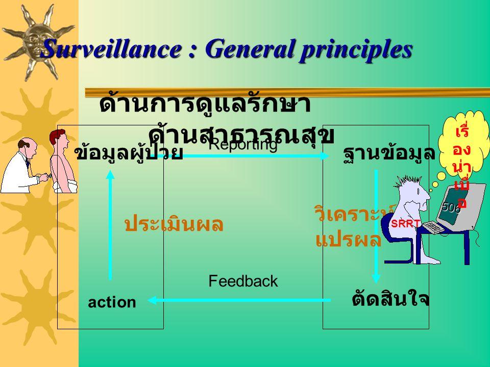 Surveillance : General principles ด้านการดูแลรักษา ด้านสาธารณสุข Reporting Feedback ข้อมูลผู้ป่วยฐานข้อมูล ตัดสินใจ action ประเมินผล วิเคราะห์ แปรผล 5