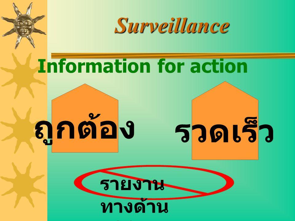 Surveillance Information for action ถูกต้อง รวดเร็ว รายงาน ทางด้าน สถิติ