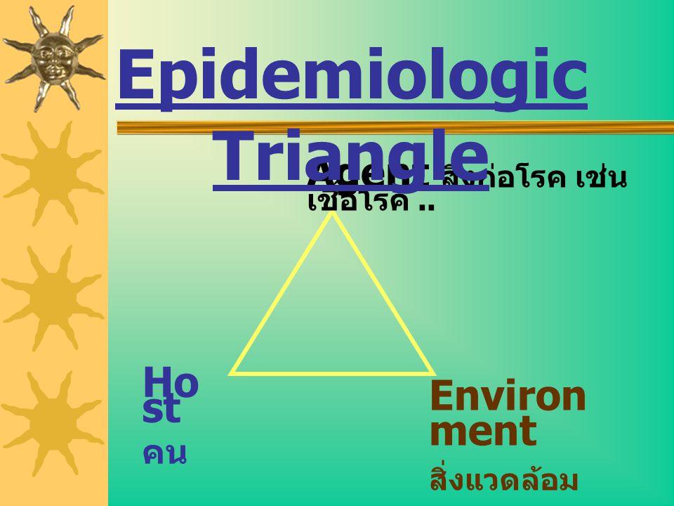 Agent สิ่งก่อโรค เช่น เชื้อโรค.. Ho st คน Environ ment สิ่งแวดล้อม Epidemiologic Triangle