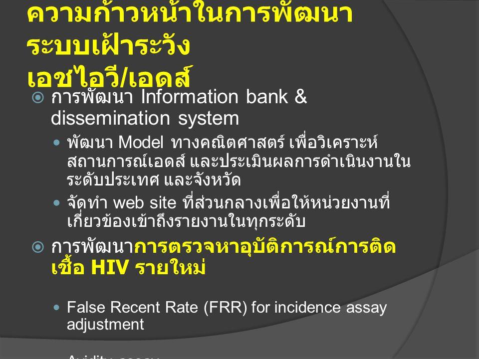 ความก้าวหน้าในการพัฒนา ระบบเฝ้าระวัง เอชไอวี / เอดส์  การพัฒนา Information bank & dissemination system  พัฒนา Model ทางคณิตศาสตร์ เพื่อวิเคราะห์ สถา